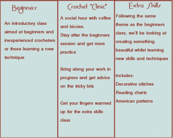 Info on classes for blogs